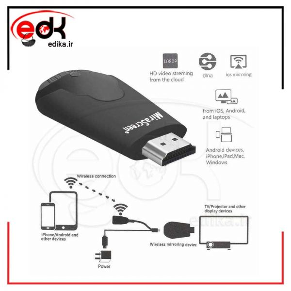 دانگل HDMI برند MiraScreen مدل K4